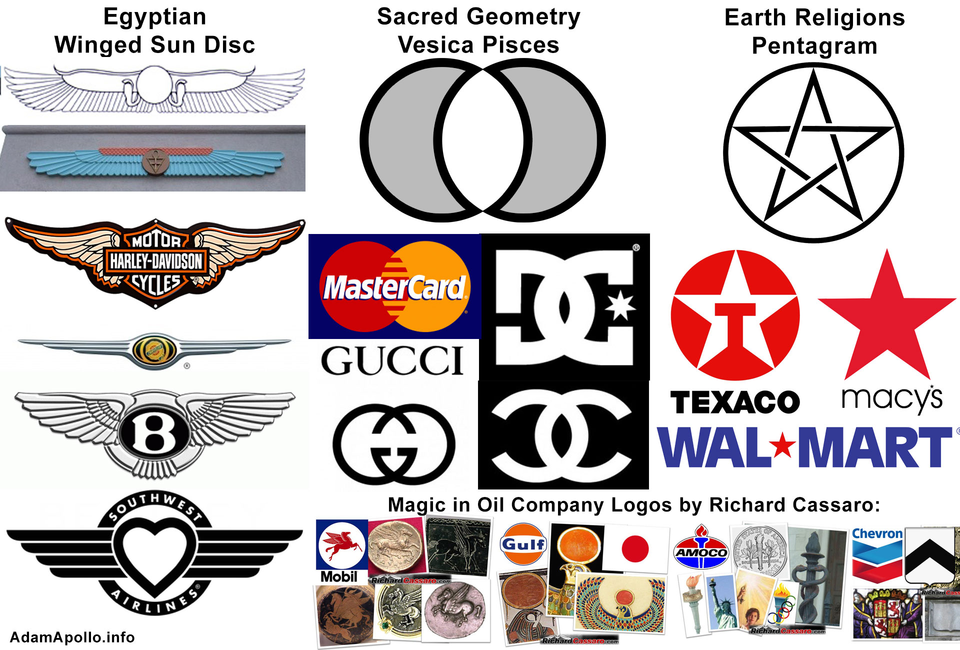 Guardian alliance how magic is used on you every day guardian magical symbols in corporate logos biocorpaavc